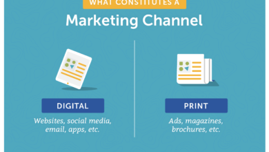Ch8 Selecting the Best Marketing Channels inline copy 2